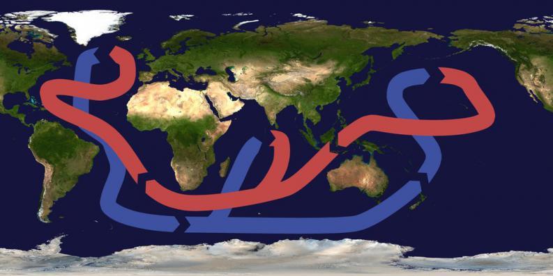 cinta-transporadora-oceanica